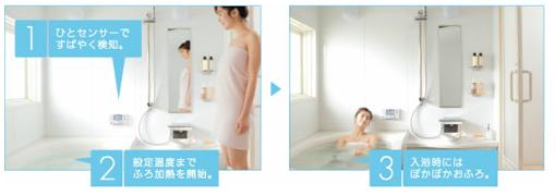 1.ひとセンサーですばやく検知 2.設定温度までふろ加熱を開始 3.入浴時にはぽかぽかおふろ