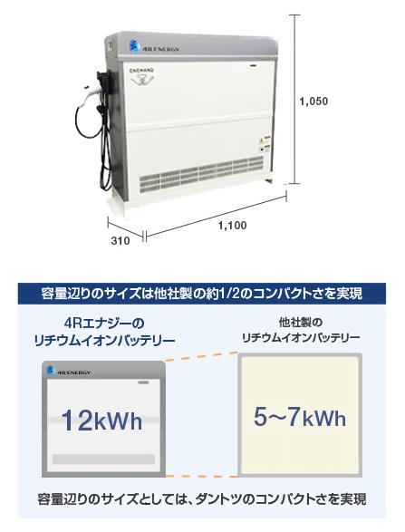 フォーアールエナジー12kwhエネハンド充電器は大容量でコンパクト