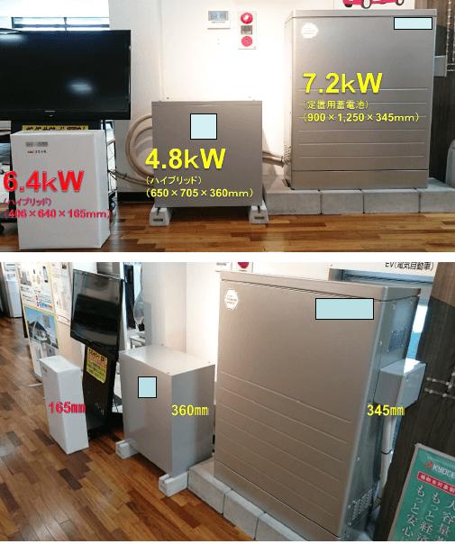 長州産業ソラトモ・スマートPVの蓄電池ユニットのサイズを他社製品と比較