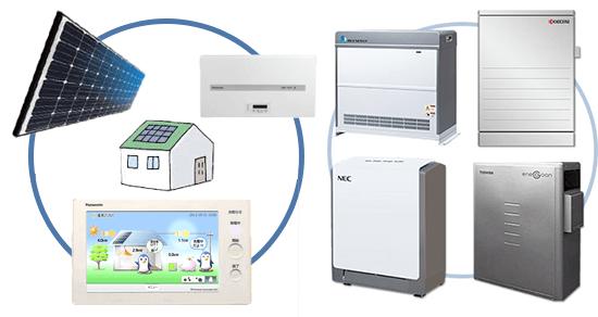 ZEH義務化に先立ち、太陽光発電システムと蓄電池の仕入れを強力支援