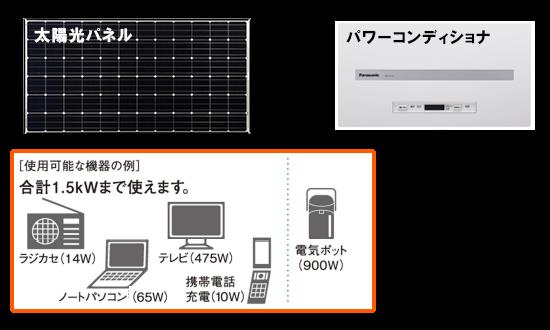 太陽光発電システムの停電時の動作