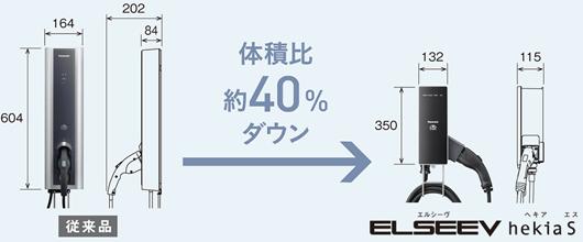 ELSEEV(エルシーヴ)はデザイン一新でコンパクト!