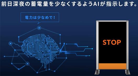 SmartStartL スマートスターL AI電気使用量と発電量を試算