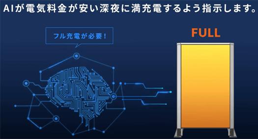 SmartStartL スマートスターL AIの活用事例