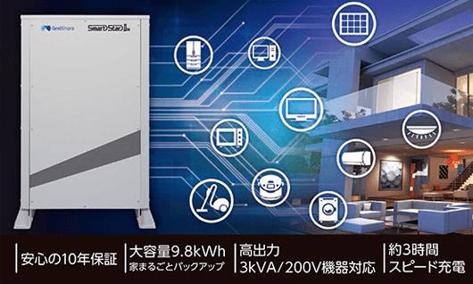 リチウムイオン電池SmartStartL スマートスターL