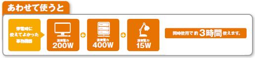 ニチコンの2kwhポータブル蓄電システム-オフィスで利用
