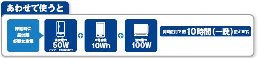 ニチコンの2kwhポータブル蓄電システム-一般家庭で利用