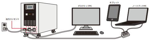 ニチコンの2kwhポータブル蓄電システム-使い方も簡単