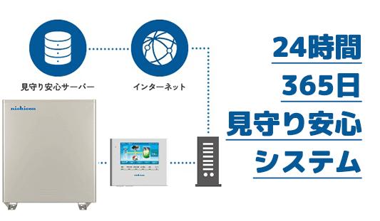 ニチコン蓄電池11.1kwh/12kwh/16.6kwhの見守りサービス