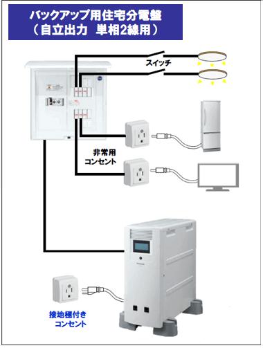 パナソニック蓄電池5kwhの接続2