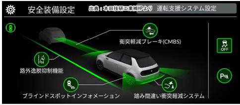 ホンダHonda eの先進安全運転支援技術
