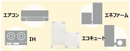 ネクストエナジー蓄電池iedenchi-Hybrid-200v対応可能
