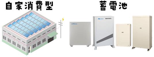 自家消費型太陽光発電と蓄電池