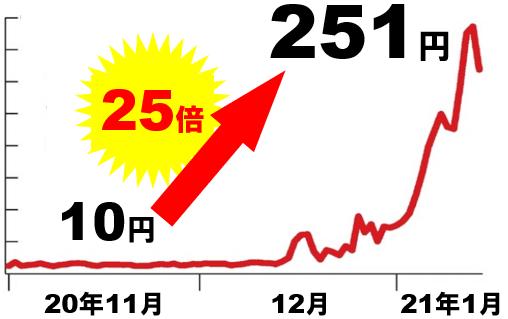 日本卸電力取引所(JEPX)