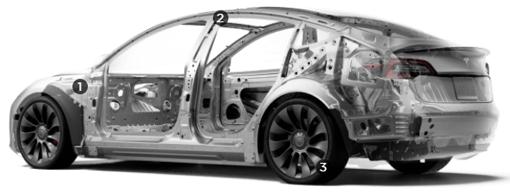 テスラモデル3は安全性を最優先したデザイン