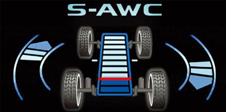 三菱アウトランダーPHEVのS-AWCで操作性抜群