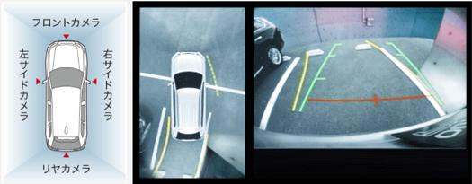三菱アウトランダーPHEVのマルチアラウンドモニターで駐車をサポート