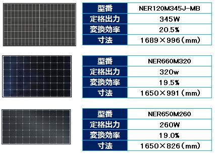 ネクストエナジー太陽光発電の商品内容