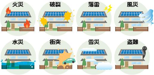 ネクストエナジー太陽光発電の10年間の自然災害補償