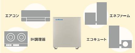 ニチコン12kwhの全負荷200v対応