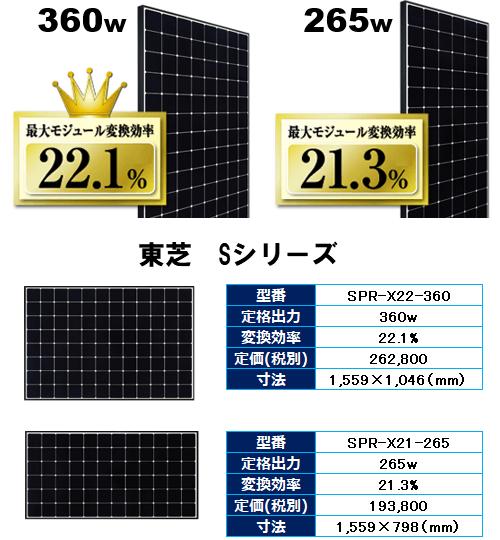 東芝Sシリーズ265w360wの商品内容