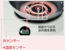 光センサー 4温度センサー