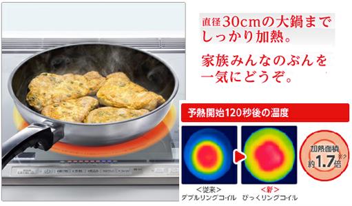直径30cmの大鍋までしっかり加熱。家族みんなのぶんを一気にどうぞ。