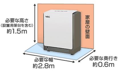 NEC蓄電池5.53kwh