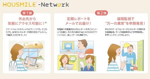 京セラのハウスマイルネットワーク