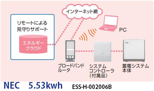 NECリチウムイオン蓄電池5.53kwhの商品内容