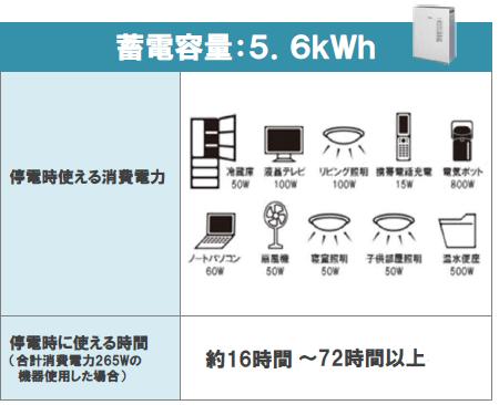 パナソニック創蓄連携システム5.6kwhの事例