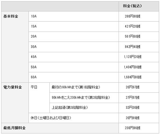 東京電力 土日お得プラン