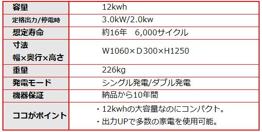 京セラ家庭用リチウムイオン蓄電池の仕様