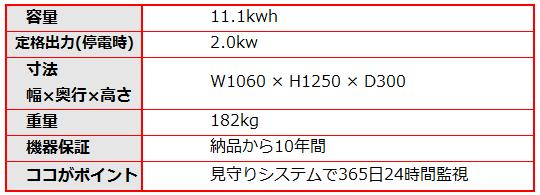 ニチコン11.1kwh家庭用リチウムイオン蓄電池の仕様