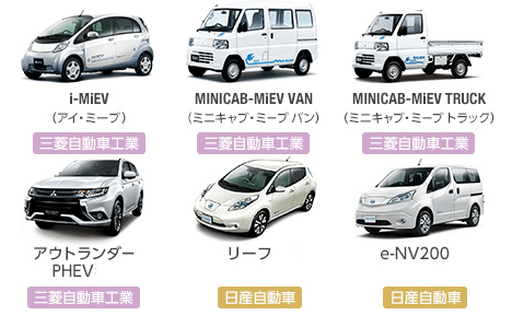 三菱EV用パワーコンディショナ「SMART V2H」の対応可能車種
