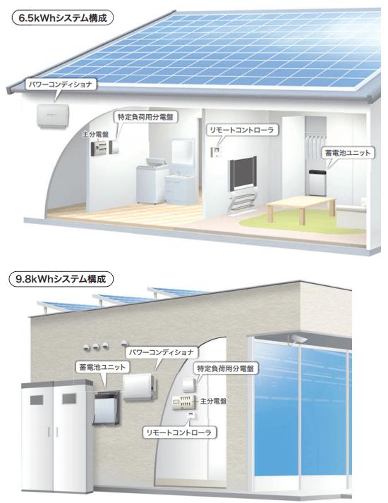 オムロン フレキシブル蓄電システムの設置場所