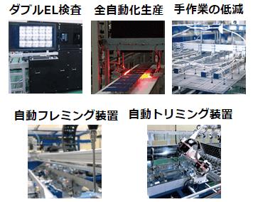 ジャパンソーラー275w260wは自社製造で高品質