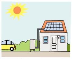 ニチコン トライブリッド蓄電システム 太陽光発電システムと電気自動車