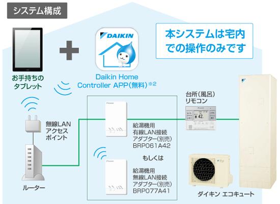 ダイキン エコキュート ホームコントローラーアプリで一括制御可能