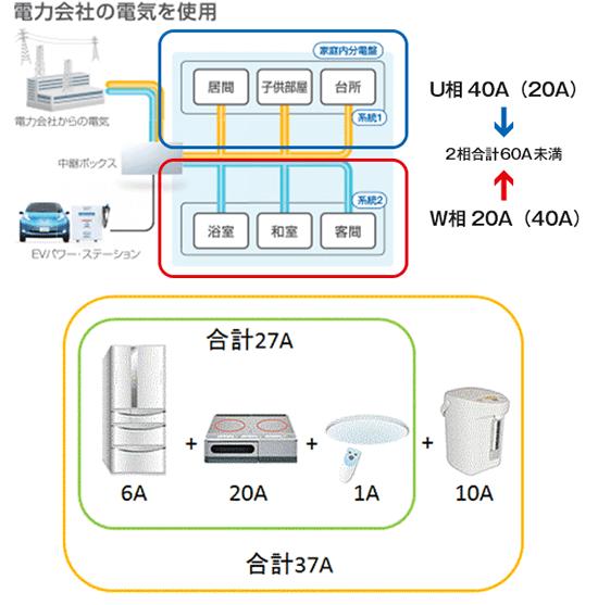 ニチコン EVパワーステーションのトランスユニット