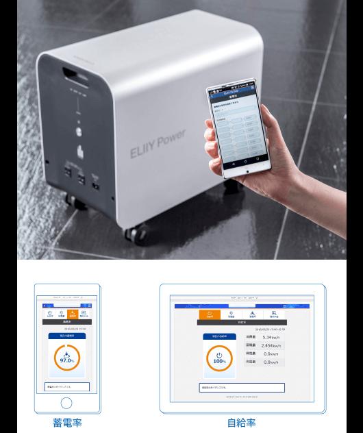 エリーパワー 可搬型蓄電システム パワーイレ・スリー2.5kwhクラウドで遠隔監視可能