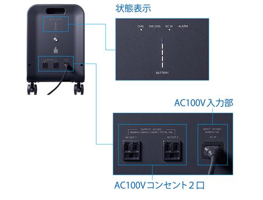 エリーパワー 可搬型蓄電システム パワーイレ・スリー2.5kwhは操作が簡単