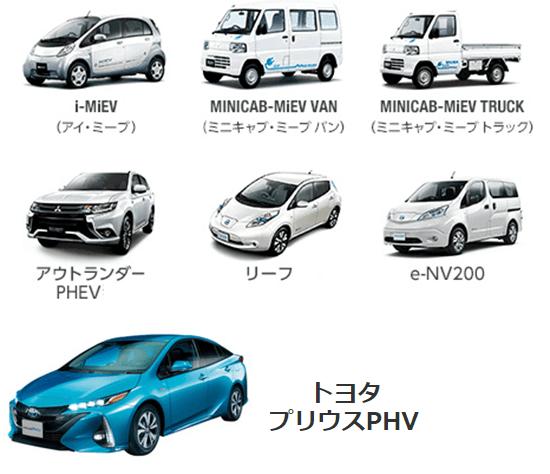 V2H ニチコンEVパワーステーションの対応車種