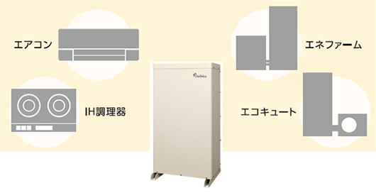 田淵アイビスセブン ハイブリッド蓄電池は200v対応可能でエコキュートも使えます!