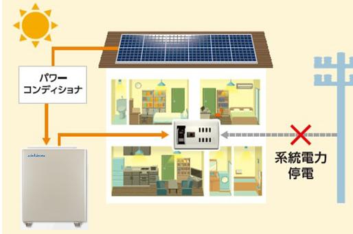 ハイブリッド型 家庭用蓄電池