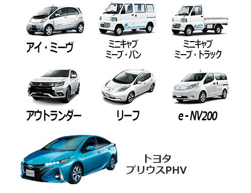 三菱EV用パワーコンディショナ「EV用パワーコンディショナSMART V2H」の対応可能車種